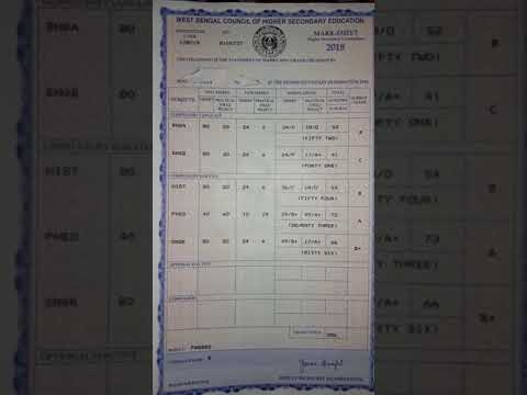 Wbchse.+marksheet+look+west+bengal+council+of+higher+...