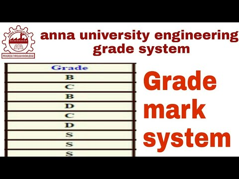 Anna University Results Grade Meaning